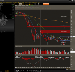 AAPL Daily with Retracement