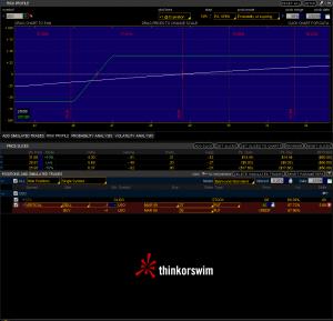 USO Mar 27/26 Put Spread Risk profile