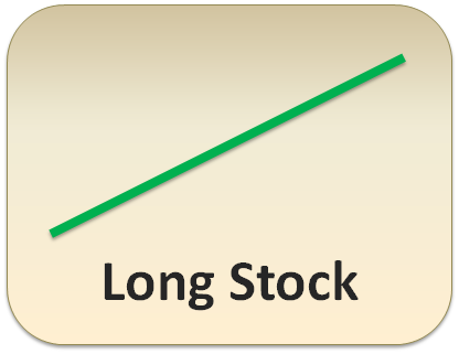 How long are stock options good for
