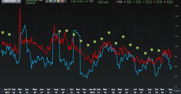 fxy-implied-volatility