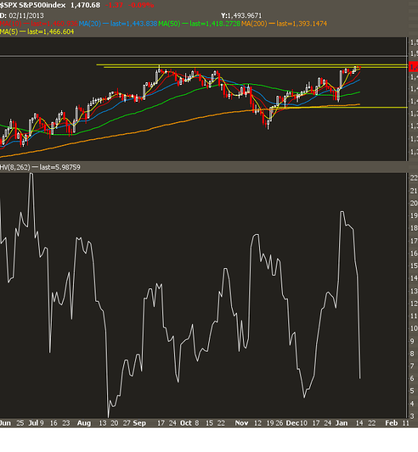 spx-historical-volatility