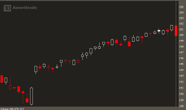 trending-volatility