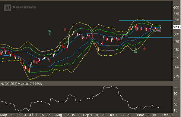 aapl-daily