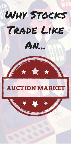 Auction Market