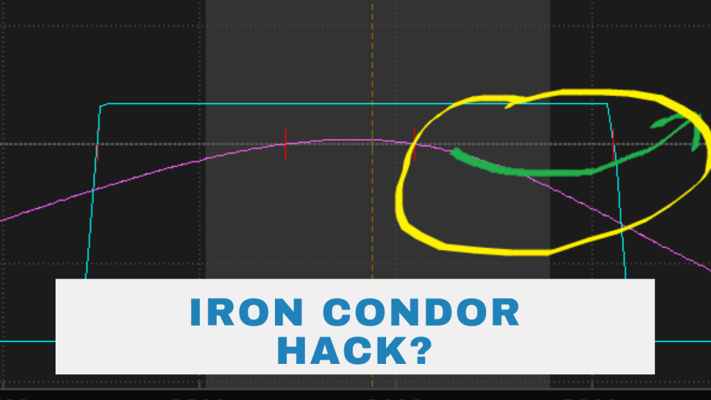 "How to ""Hack"" An Iron Condor Trade For Less Risk And Faster Profits"