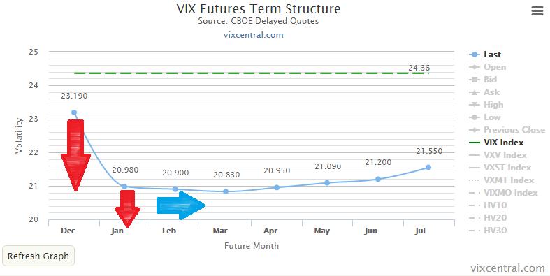vix-futures